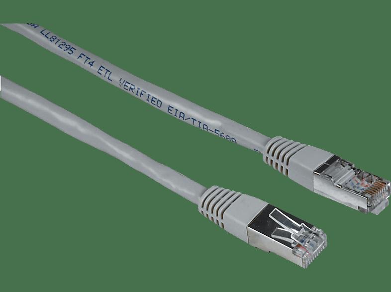 Großartig Lautsprecher-Kabel & -Adapter kaufen - MediaMarkt FZ65