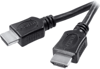 VIVANCO HDMI-kabel dubbelskärmig 2m