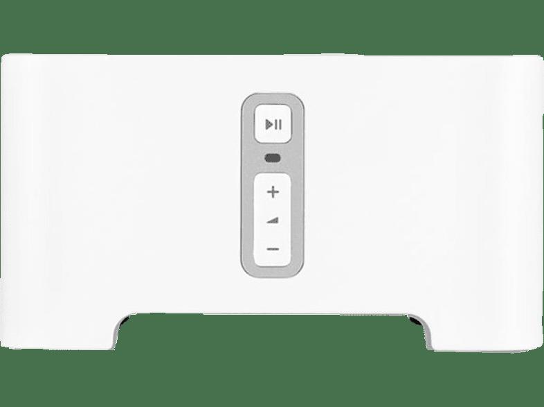 SONOS CONNECT τηλεόραση   ψυχαγωγία ήχος multiroom speakers εικόνα   ήχος   offline multi room