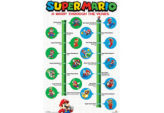 Super Mario Poster A Warp Through The Years