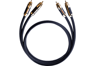 OEHLBACH XXL® Black Connection 2x1,75m Master Set, Cinchkabel, 2x 1750 mm, Schwarz
