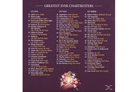 VARIOUS - Greatest Ever Chartbusters [CD]