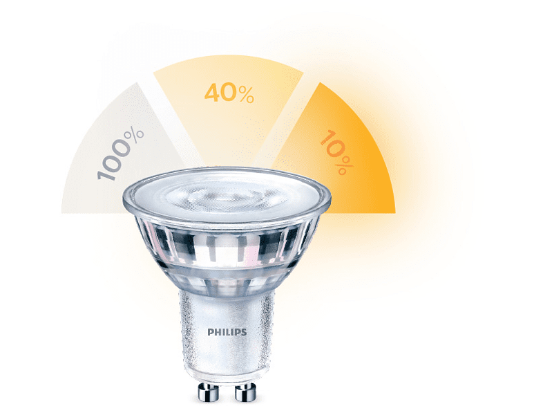 PHILIPS 71093700 LED Leuchtmittel GU10 Warmweiß 5 Watt 345 Lumen